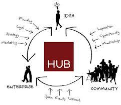 The Hub Johannesburg Fellowship