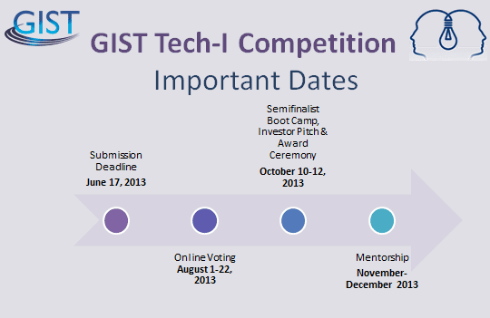 gist-tech-competition-2013