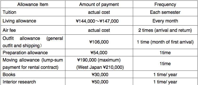 اليابان-ابي-المبادرة
