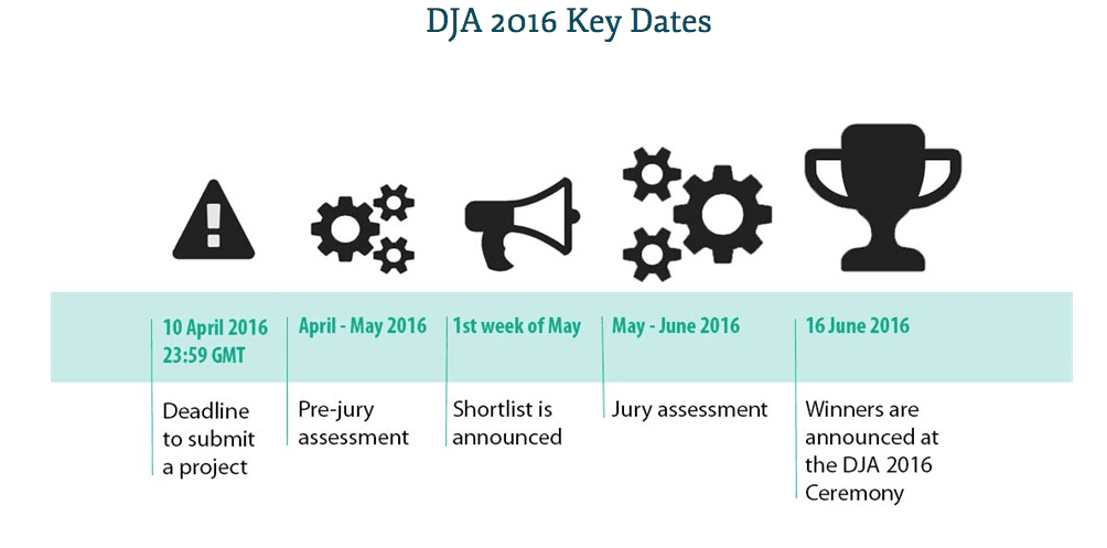 dja-2016-timeline