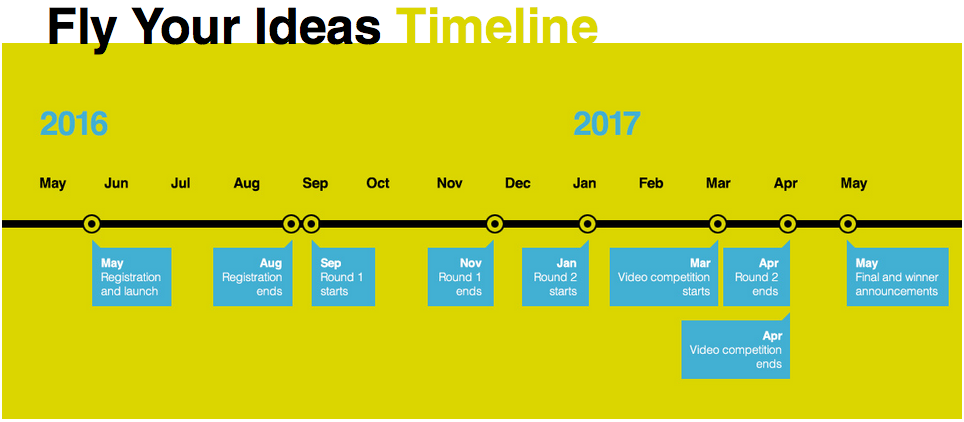 fly-your-ideas-2017