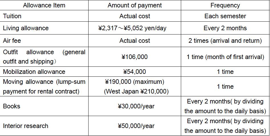 jica-benefits
