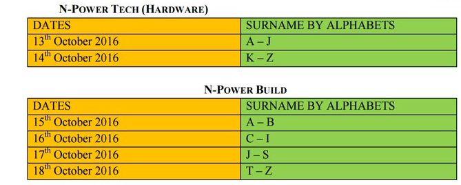 npower-hardware