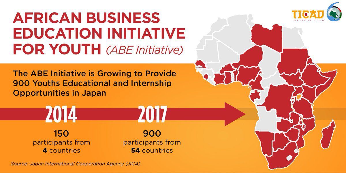 African Business Education Initiative for Youth (ABE Initiative) 2018 Master's Degree & Internship Program for Africans (Fully Funded to Japan). 2